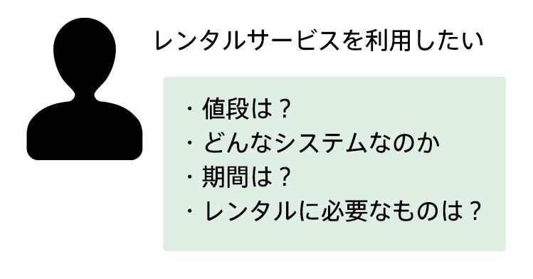 ユーザーのタスク