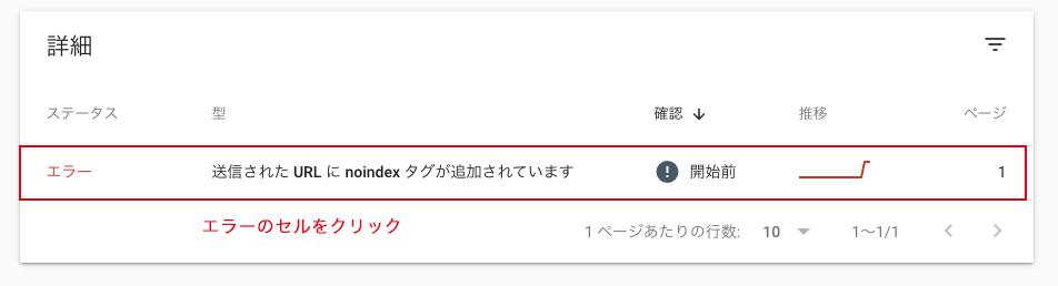 「送信された URL に noindex タグが追加されています」エラー画面